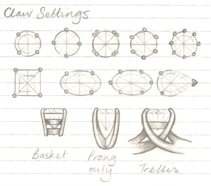 setting style sketches - claw