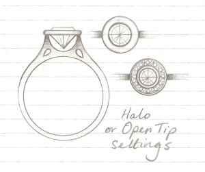 setting style sketches - halo