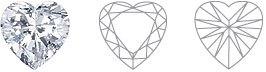 dv-heart