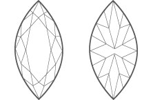 marquise-cut-moissanite-illustration
